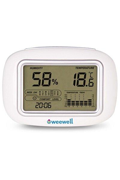Higro-termometre Whm140